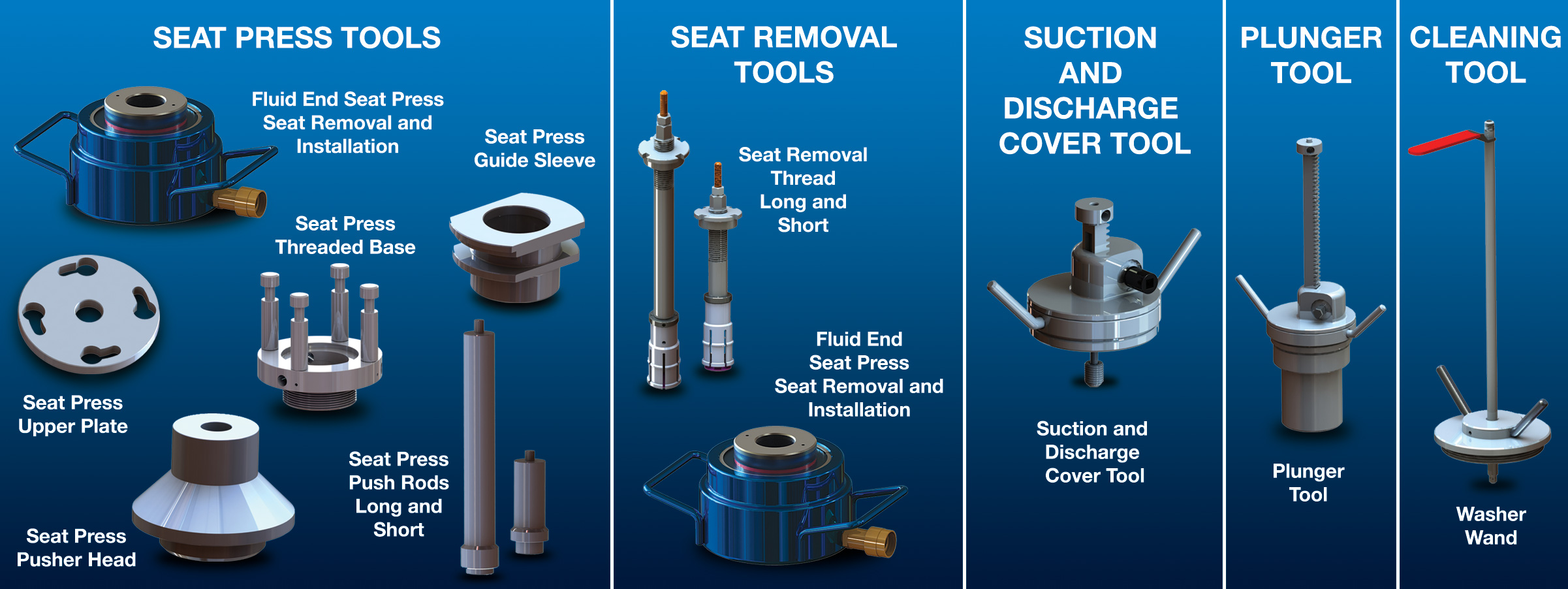 Fluid End Service Tools   Well Service Pumping Equipment