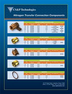 Nitrogen CGA Fittings | Well Service Pumping Equipment